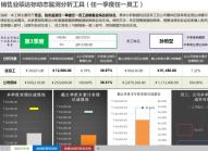 销售业绩达标动态监测分析工具(任一季度任一员工).xlsx