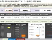 销售业绩达标动态监测分析工具(任一月度任一销售渠道).xlsx