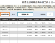 销售业绩明细查询分析工具(任一员工任一月度).xlsx