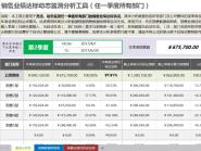 销售业绩达标动态监测分析工具(任一季度所有部门).xlsx