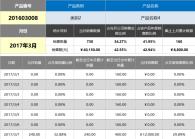 销售业绩每日跟踪分析工具(任一月度每日,任一编号).xlsx