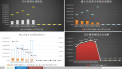 销售业绩达标动态监测分析工具(任一月度所有部门).xlsx